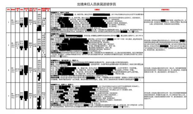 EoRQg_1582033584_8549 Çin'in Doğu Türkistan belgeleri basına sızdı! İzahı olmayan neden