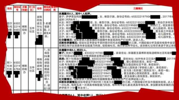 a3Zdn_1582033623_746 Çin'in Doğu Türkistan belgeleri basına sızdı! İzahı olmayan neden